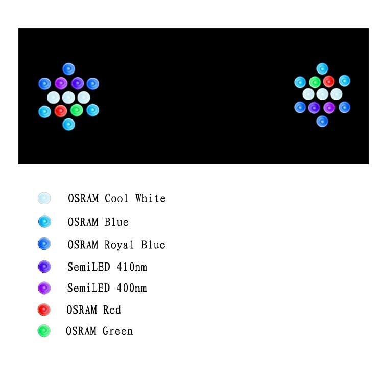 2灯珠分布 拷贝.jpg