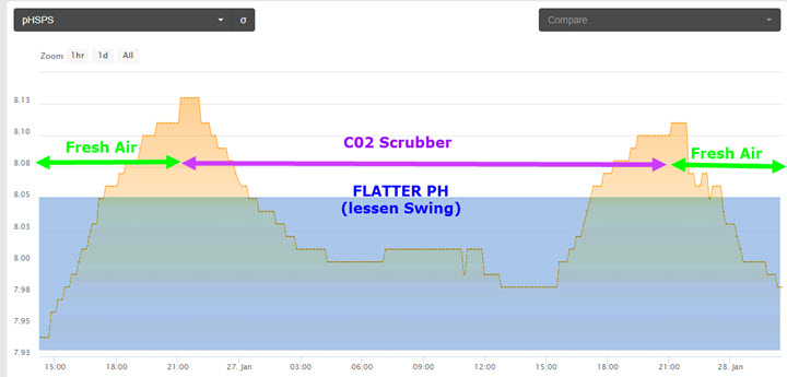 2019-01-29_CO2-PH-Flatter.jpg