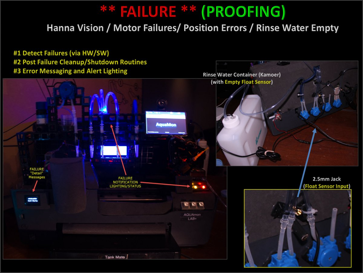 2020-02-20_FailureProofing.jpg