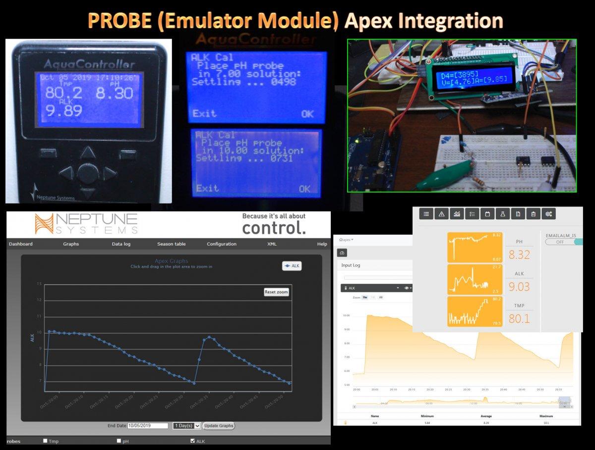 2020-02-23_ApexFusionIntegration-PHProbeEmulationModule.jpg