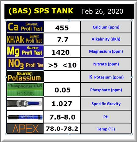 2020-02-26_BAS-TANK-WaterTestsALL.jpg