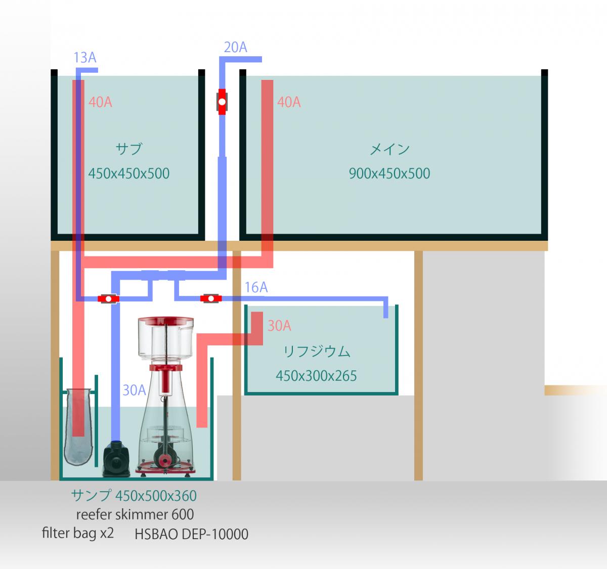 5 - diagram.png