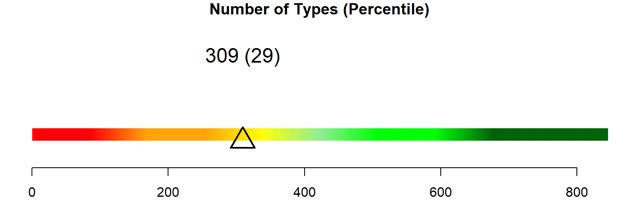 aqubiomics diversity.png