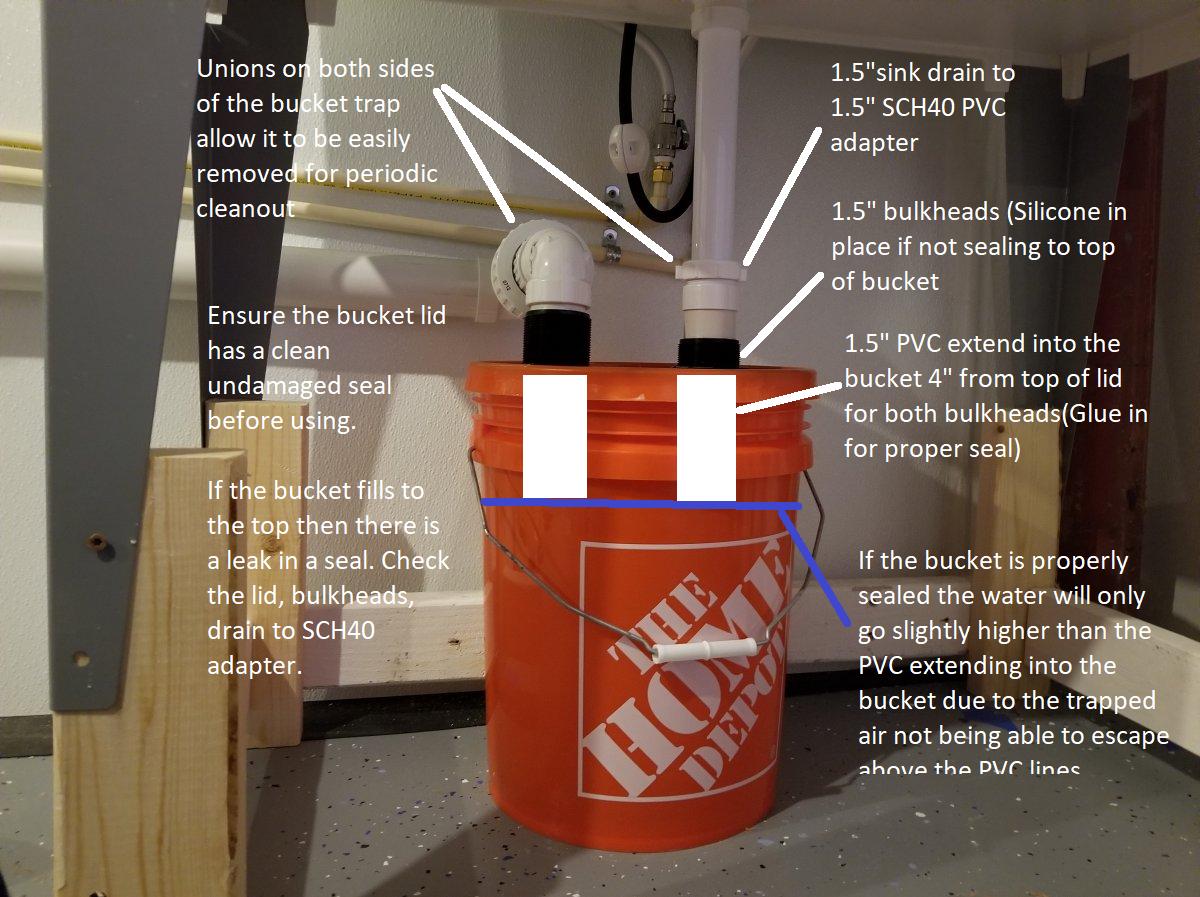 Bucket Sink Trap.png