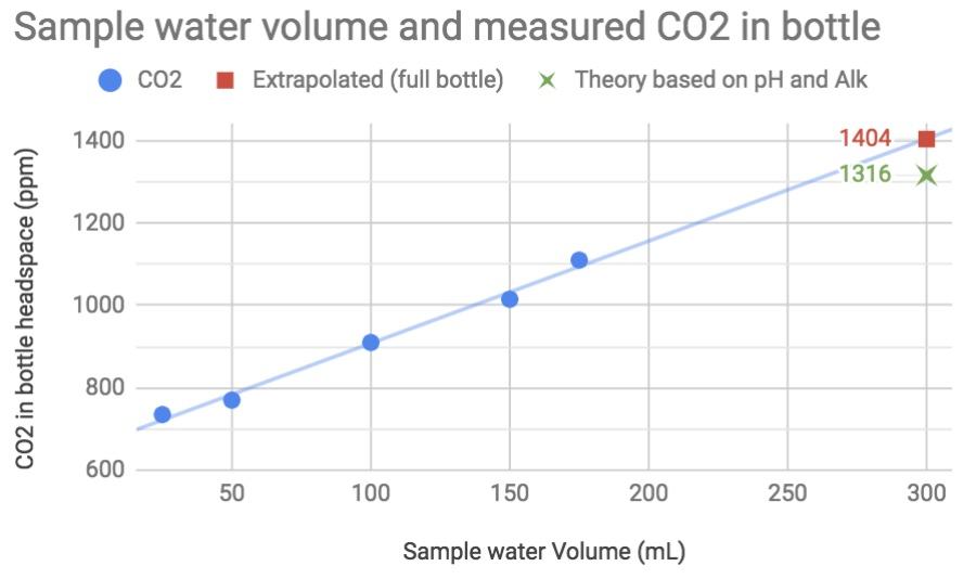 CO2 bottle calculation.jpg