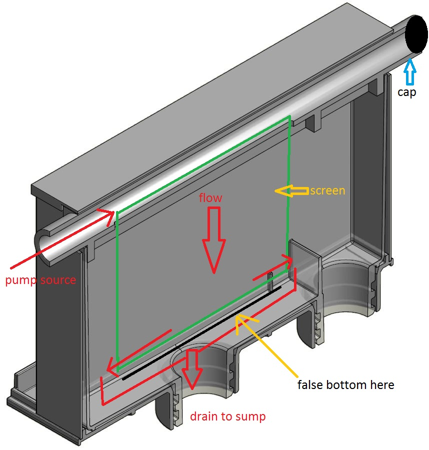 Cutaway 1 flow.jpg