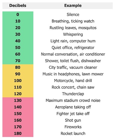 decibel-scale.jpg