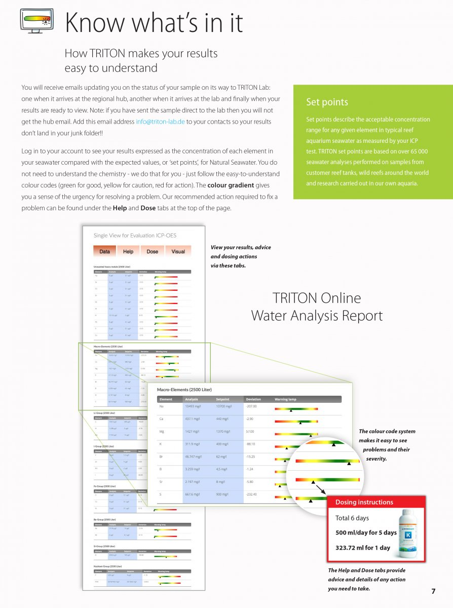 Guide to the TRITON Method 5-4-17-web-9.jpg