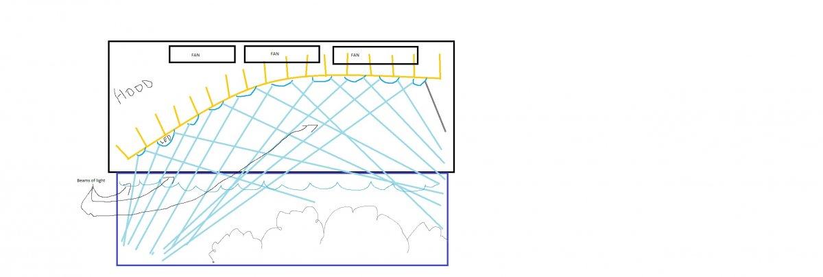 Hood Diagram.jpg