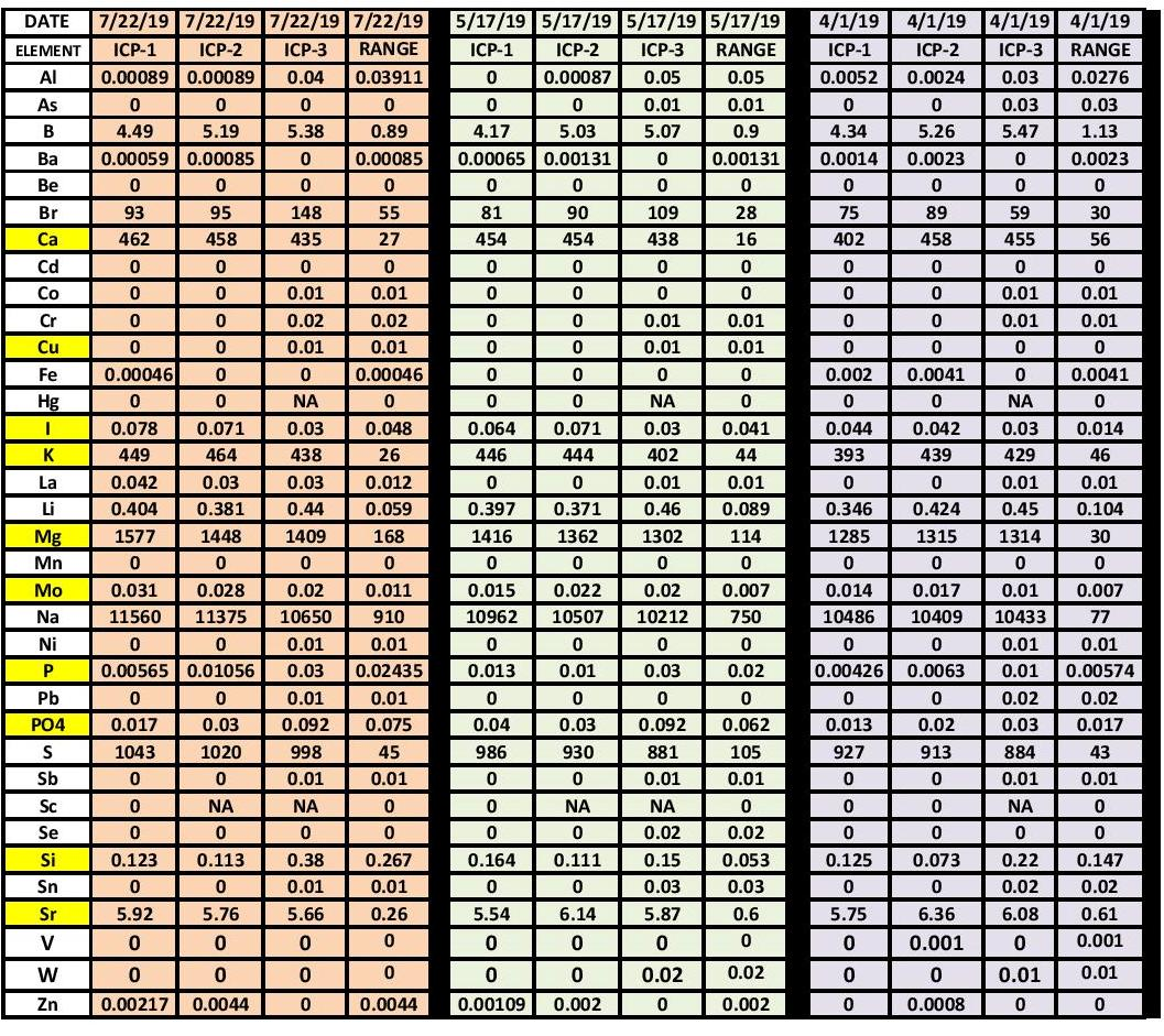 ICP RESULTS CHART CORRECTION-page-001.jpg