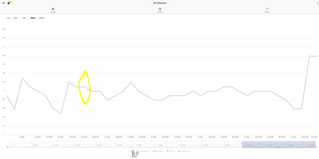 KH graph.JPG