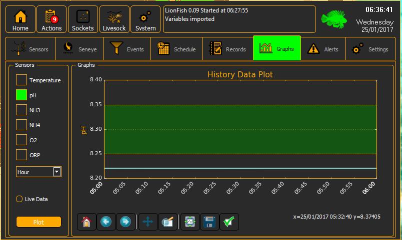 Has Anyone Created A Full Raspberry Pi Aquarium Monitoring