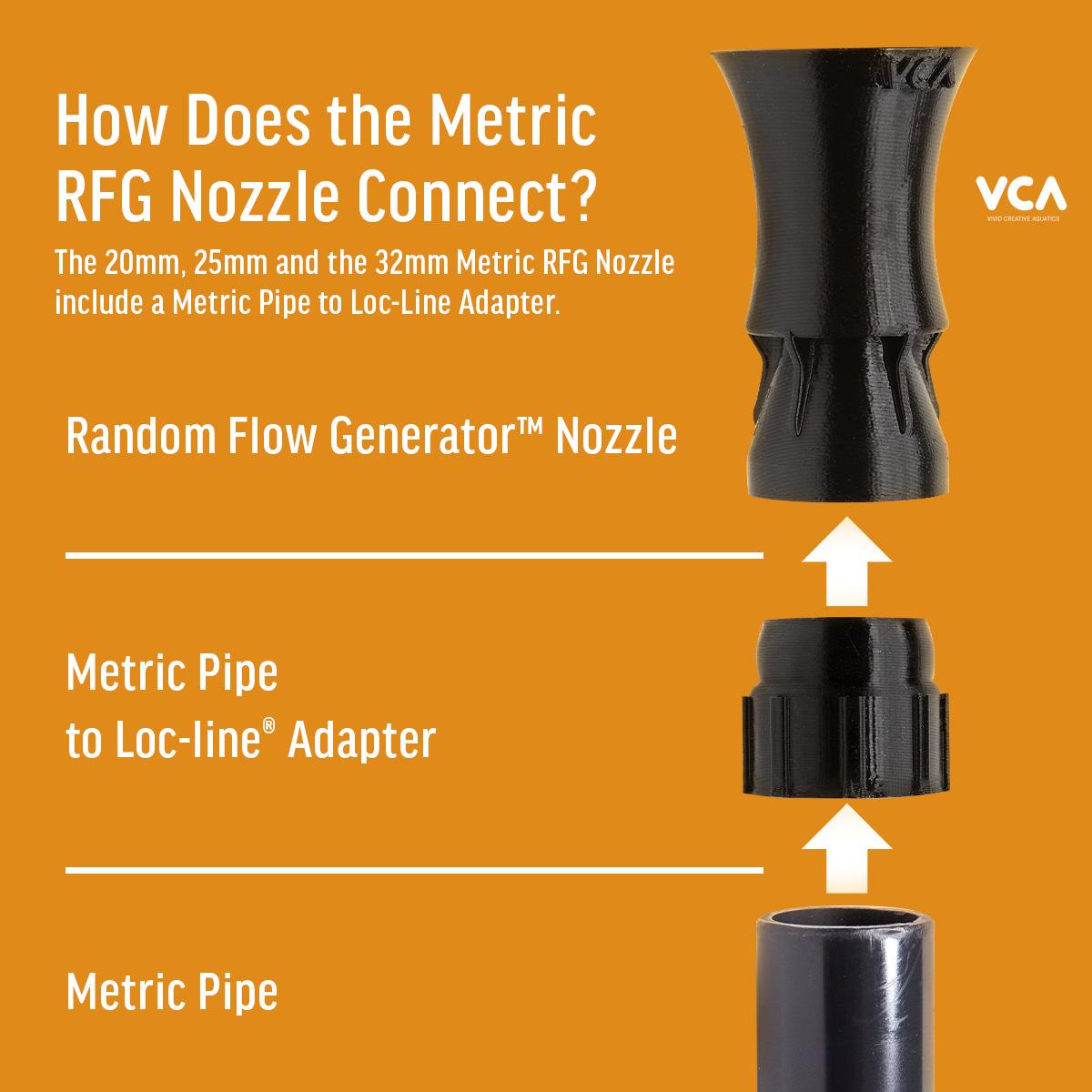 Metric-RFG-Assembly.jpg
