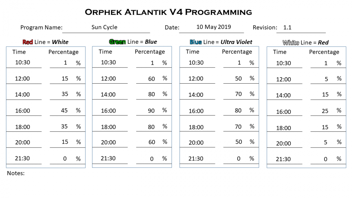Orphek Atlantik V4 Programming Sheet - Sun Cycle 10 May 19.png