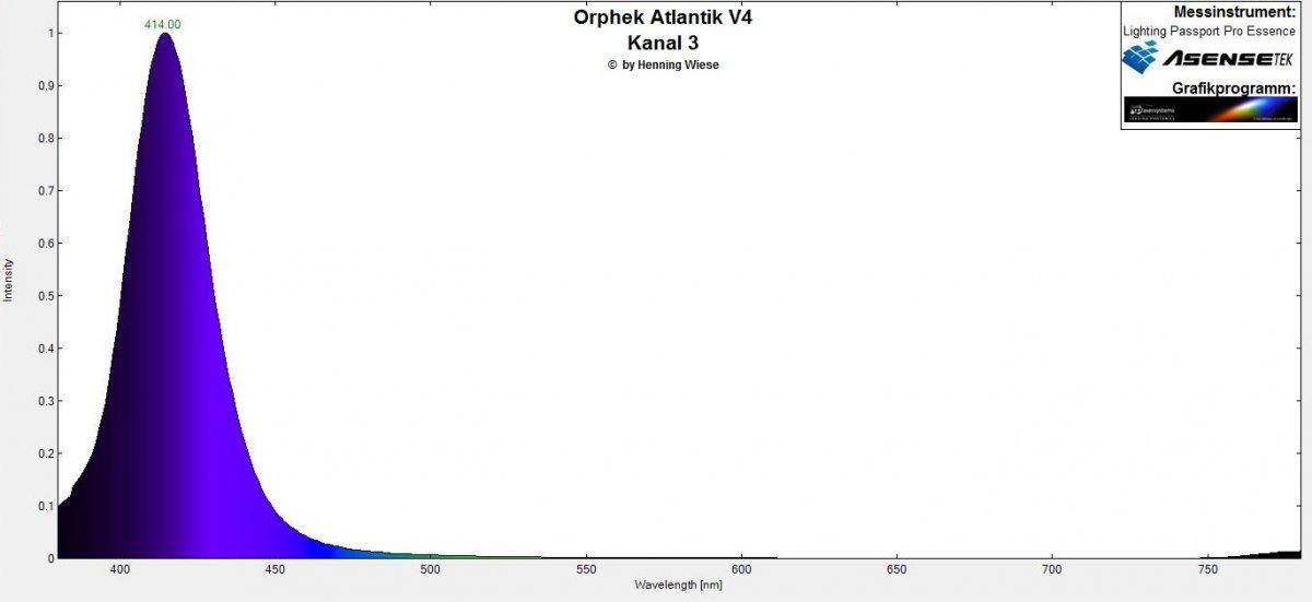 Orphek Atlantik V4 Spektrum Kanal 3.jpg