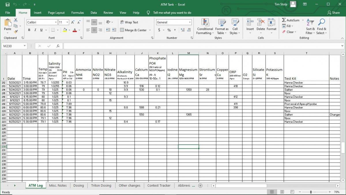 Parameters for Hanna Checker contest 2.jpg