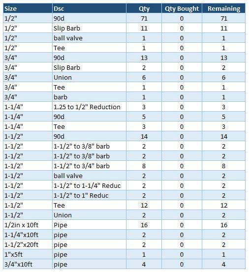 Parts Schedule.JPG