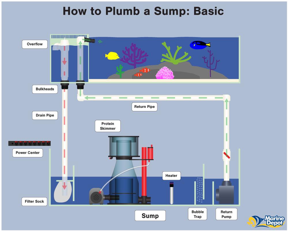 plumbing-basic.jpg