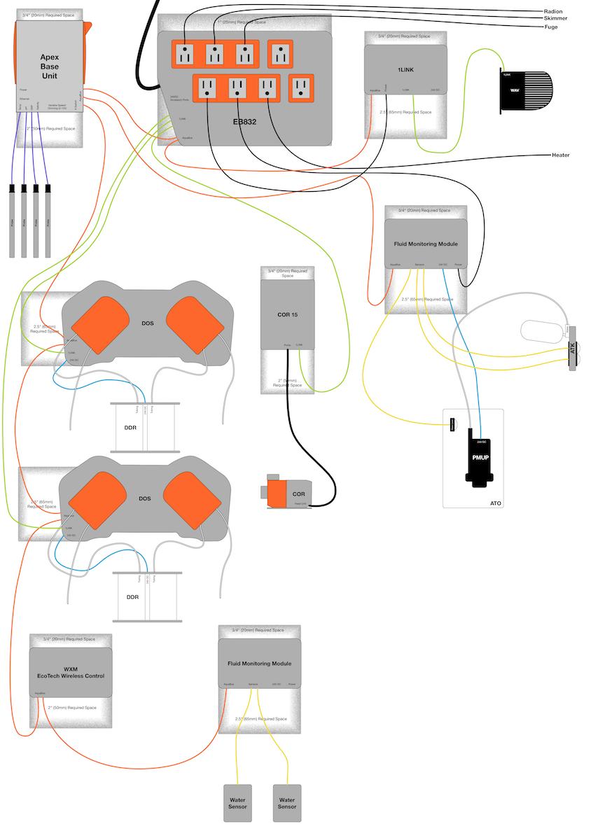 omnigraffle wiring diagram schematic wiring diagram Home Wiring Diagrams