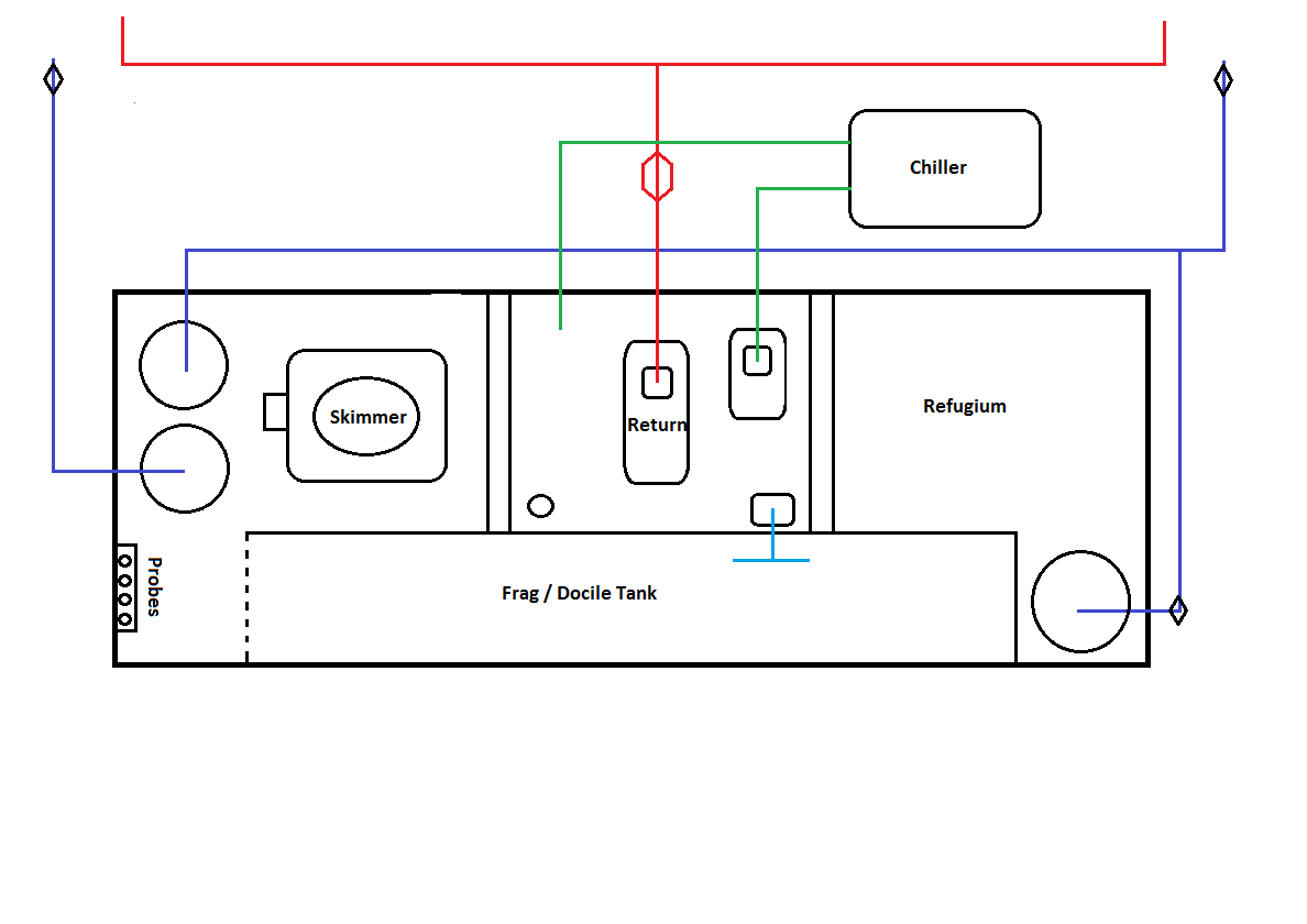 advice and comments on my sump design reef2reef saltwater and reef