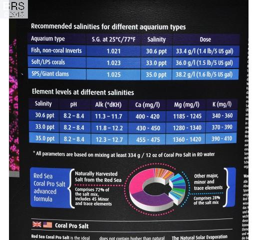 My Results Red Sea Coral Pro Salt Fresh Mix Parameters Reef2reef Saltwater And Reef Aquarium Forum