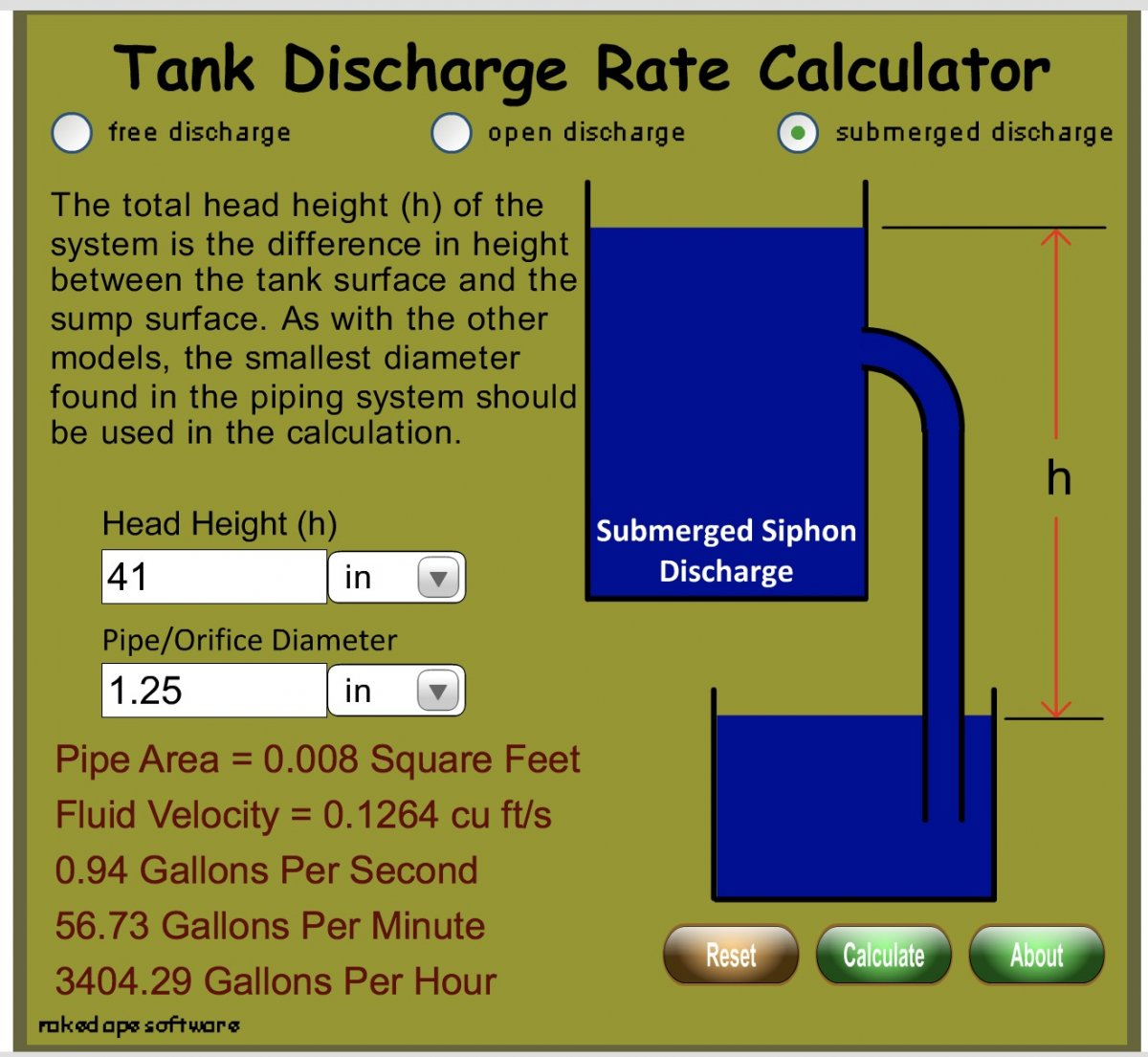 How to calculate overflow rate  | REEF2REEF Saltwater and