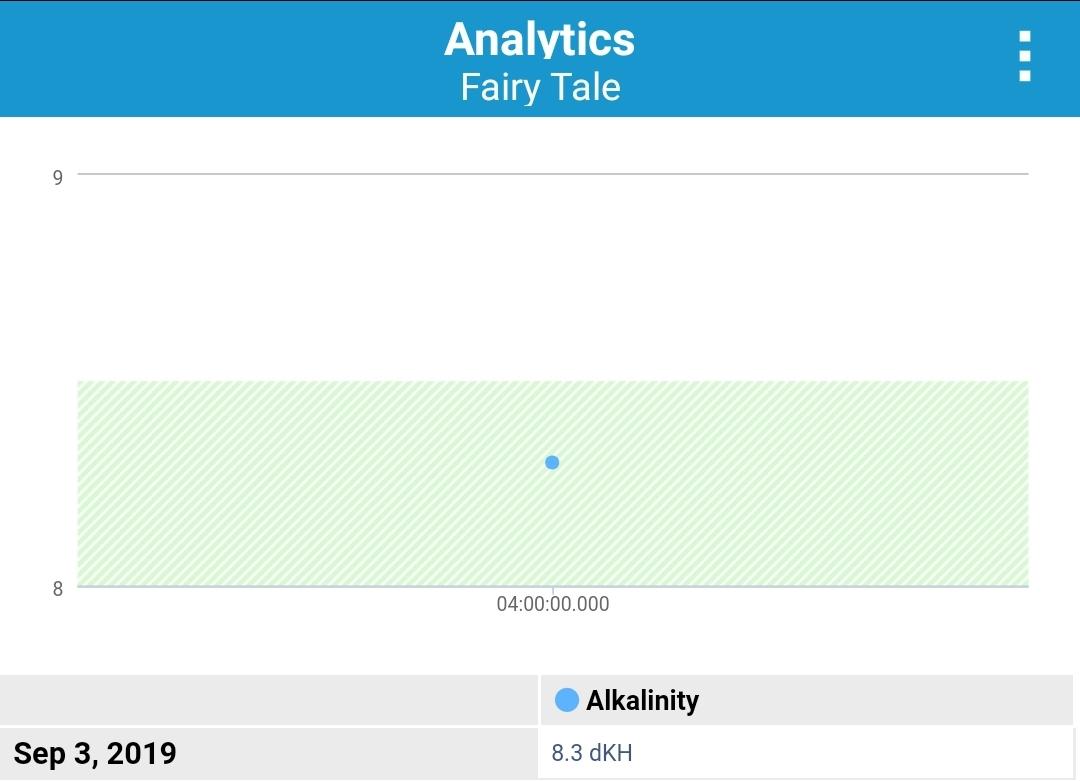 Screenshot_20190903-225140_Aquarimate.jpg