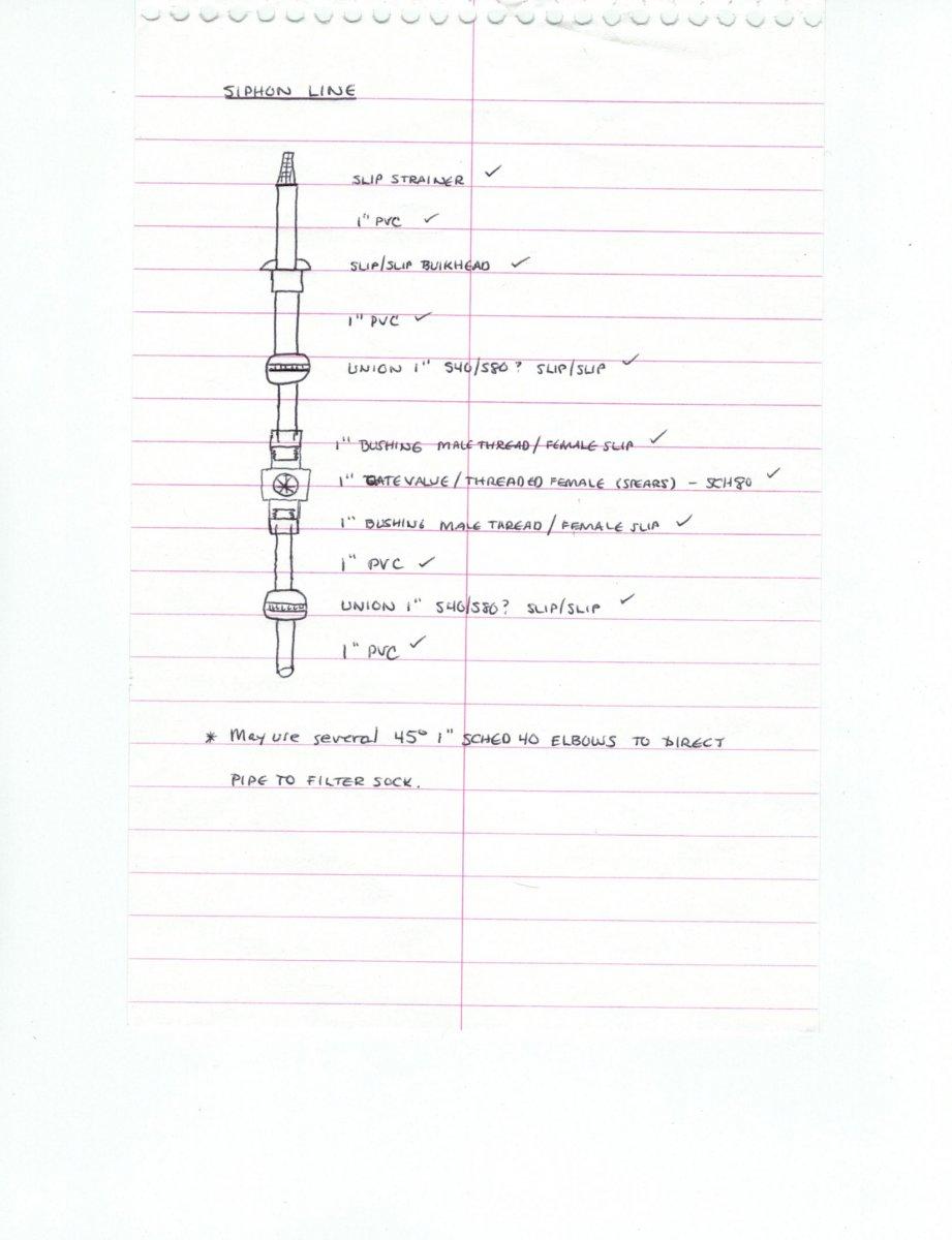 Siphon Line.jpg