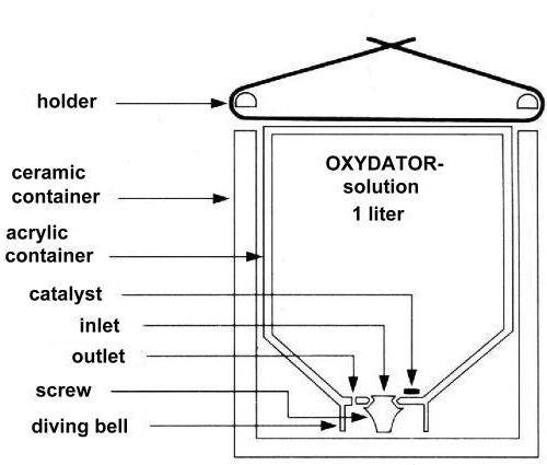 soechting-oxydator-xl-w (1).jpg
