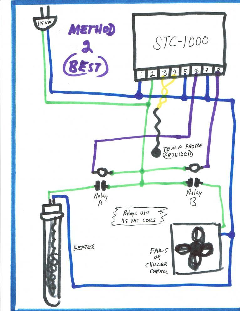 stc 1000 temperature controller wiring diagram wiring diagram stc 1000 wiring diagram auto schematic