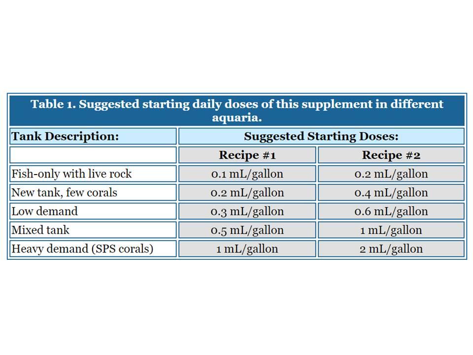 Amount Of 2 Part To Dose Reef2reef Saltwater And Reef Aquarium