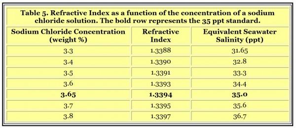 table5-600x261.jpg