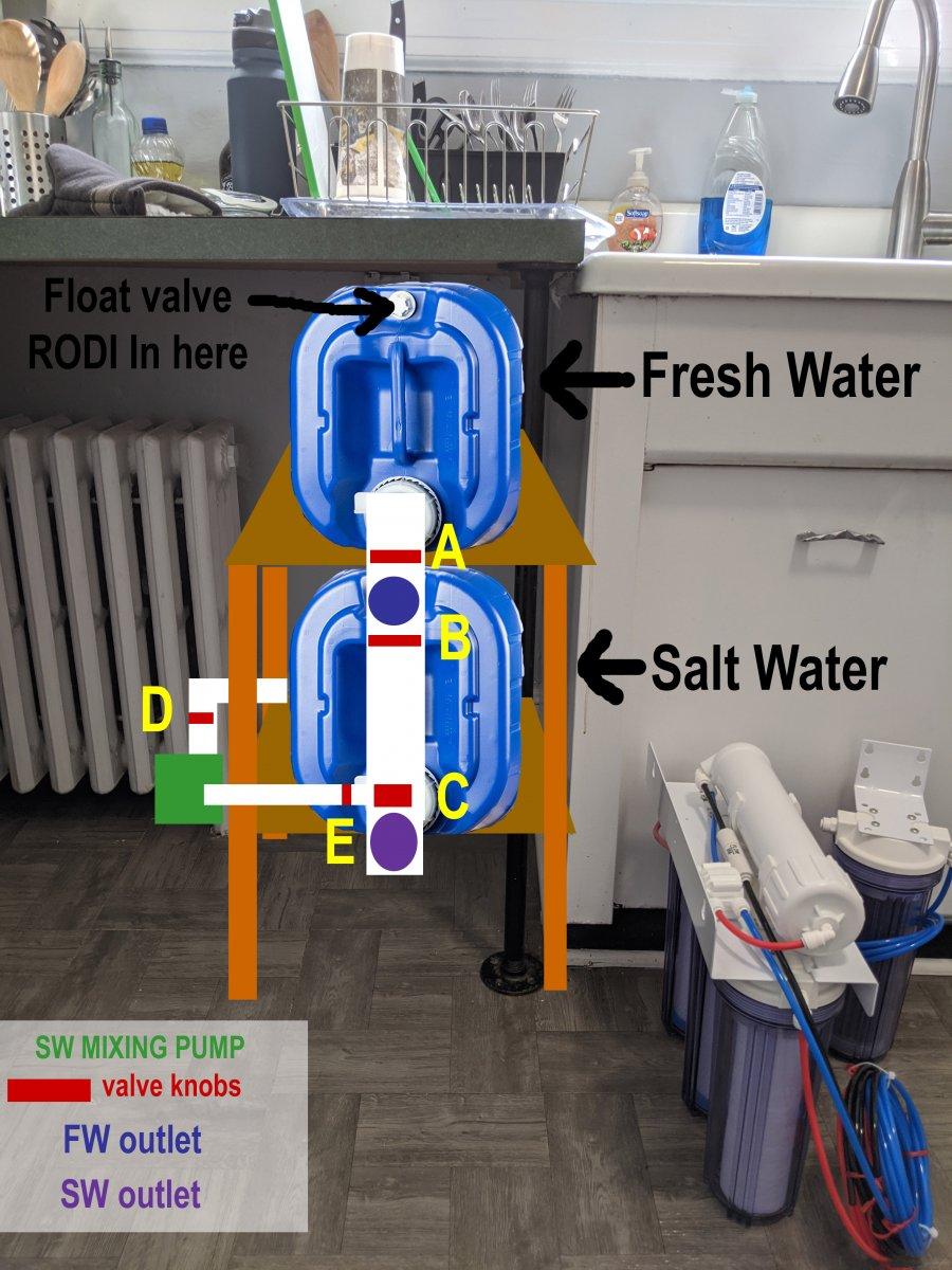 water_station_flow_diagram.jpg