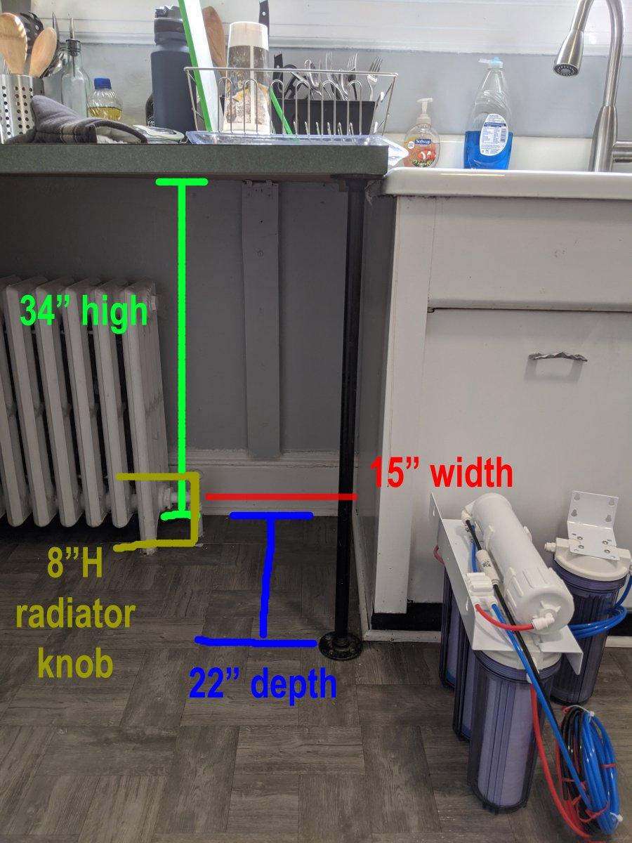 water_station_measurements.jpg