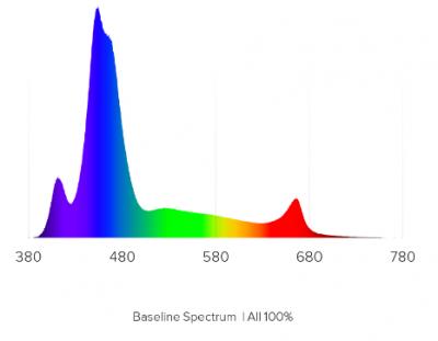 Hydra32_spectrum_.png