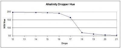 Alk_plot_dropper.jpg