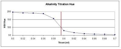 Alk_plot_titration.jpg