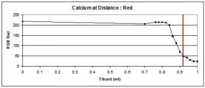 calcium_far_red.jpg