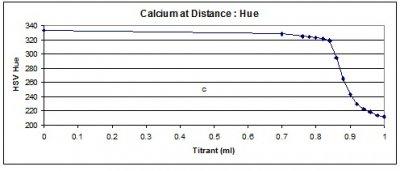 calcium_far_hue.jpg
