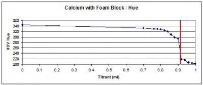 calcium_foam_hue.jpg