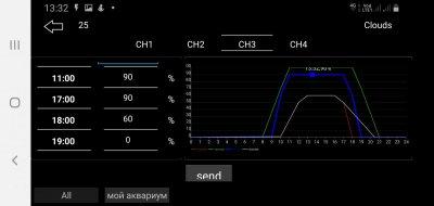 Screenshot_20200711-133251_Atlantik v4-Gateway2.jpg