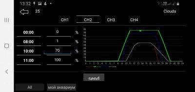 Screenshot_20200711-133232_Atlantik v4-Gateway2.jpg