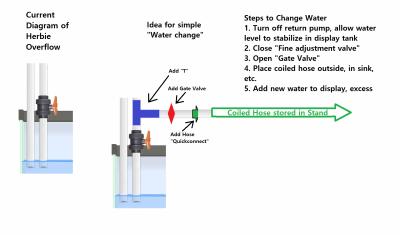 Waterchange.png
