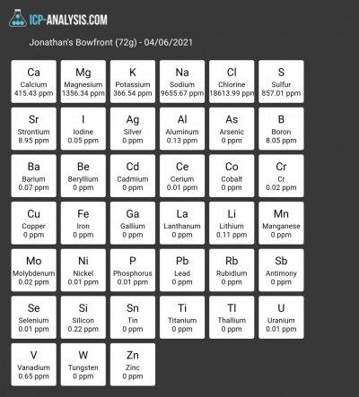 Test922471817_Results.jpeg