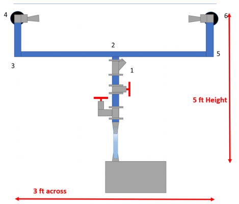 Return Plumbing Solution with 2 RFGs.PNG