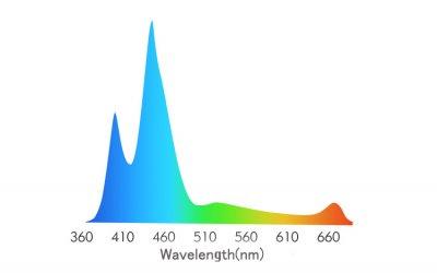 光谱图 拷贝.jpg